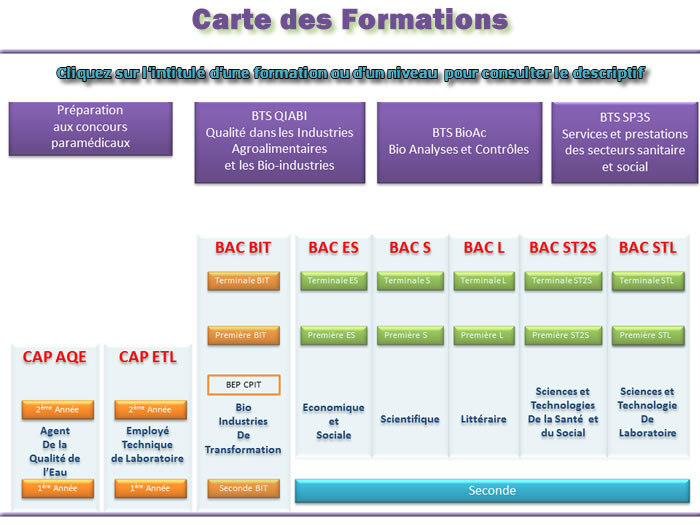 Carte des formations
